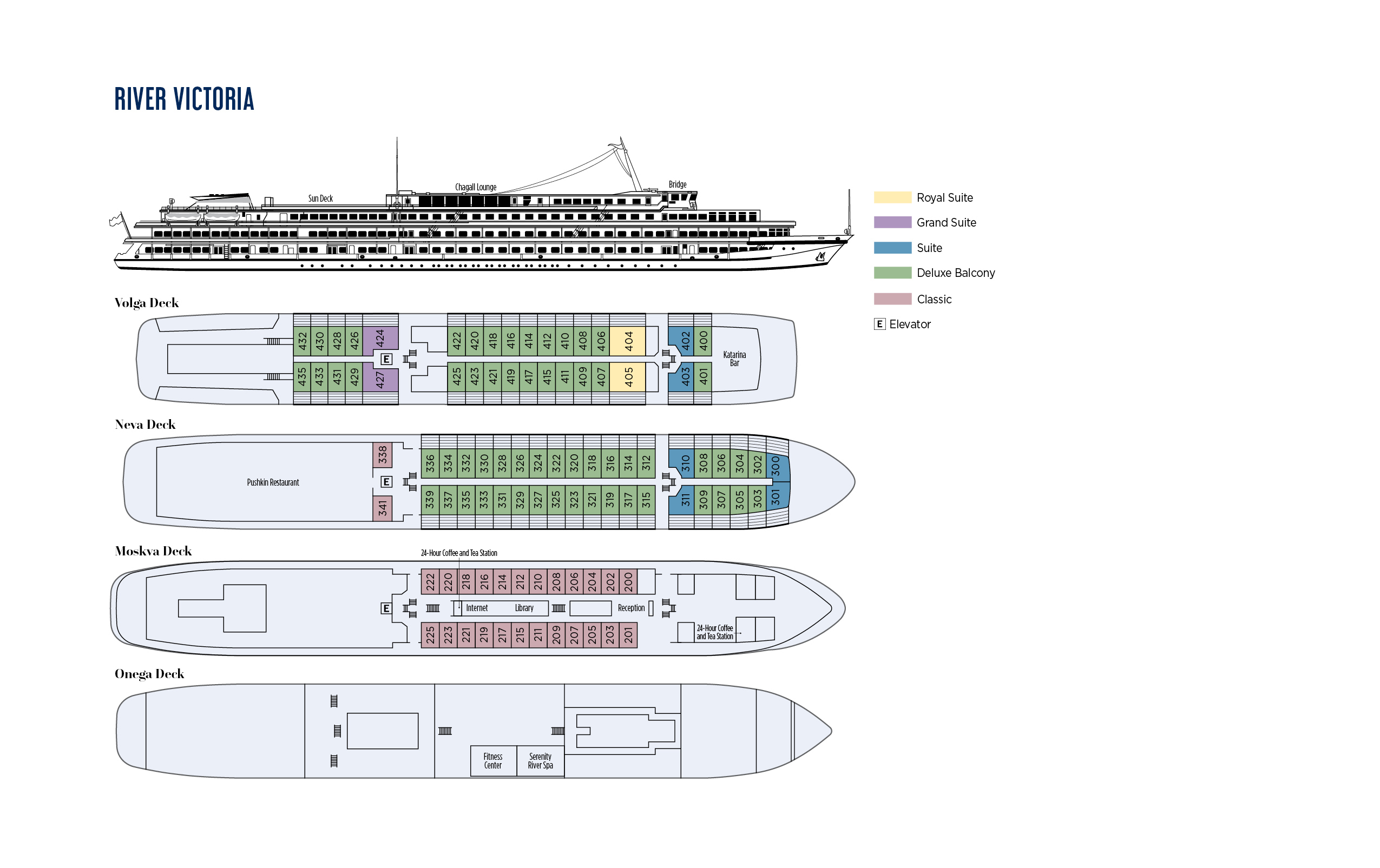 Deck plan (River Victoria)