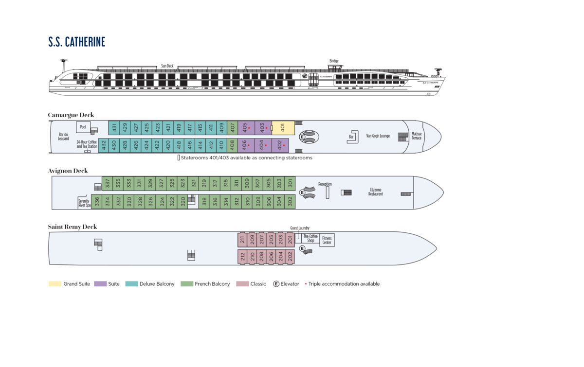 Deck plan 2020 (S.S. Catherine)