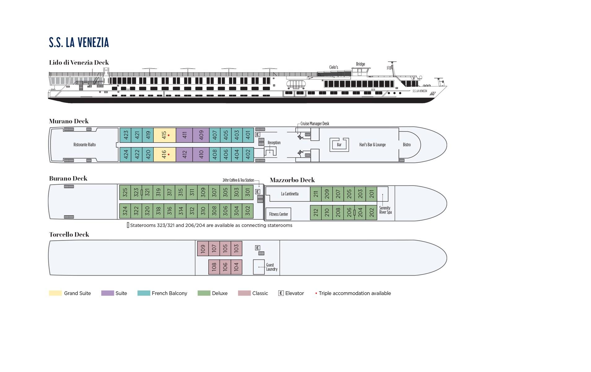 S.S. La Venezia Deck Plan
